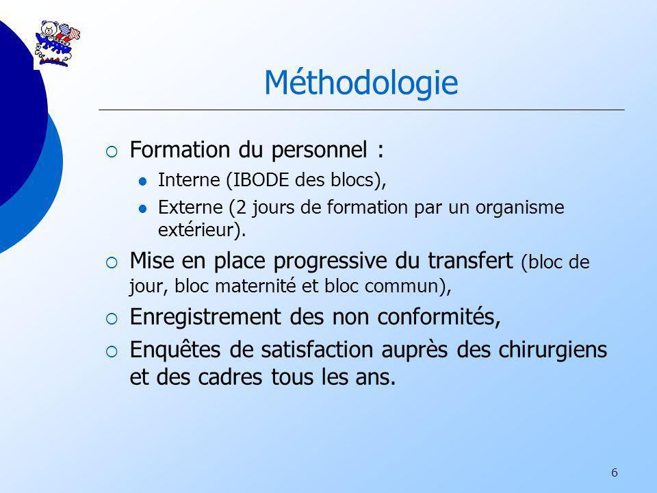 6 Méthodologie Formation du personnel : Interne (IBODE des blocs), Externe (2 jours de formation par un organisme extérieur). Mise en place progressiv