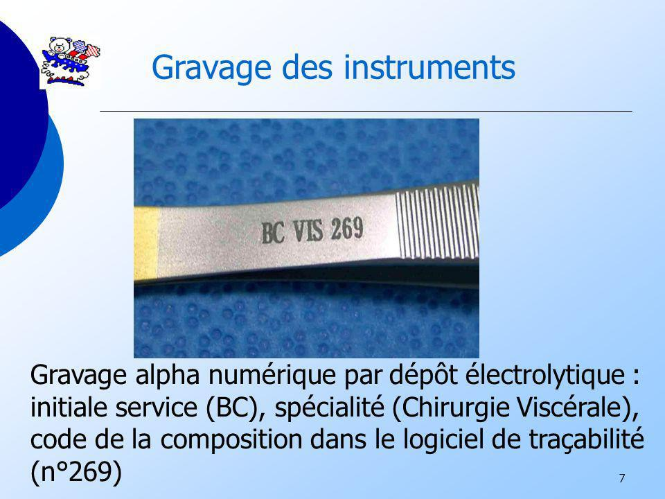 7 Gravage des instruments Gravage alpha numérique par dépôt électrolytique : initiale service (BC), spécialité (Chirurgie Viscérale), code de la compo