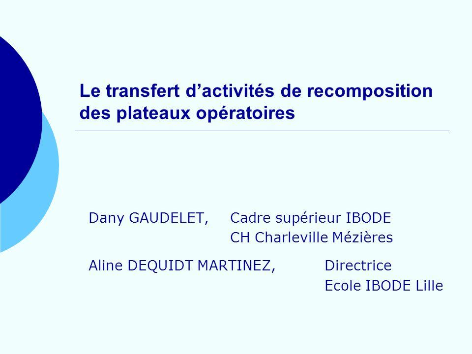 Le transfert dactivités de recomposition des plateaux opératoires Dany GAUDELET, Cadre supérieur IBODE CH Charleville Mézières Aline DEQUIDT MARTINEZ,