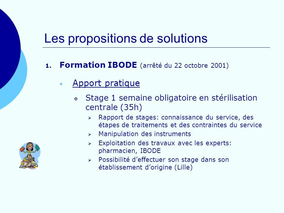 Les propositions de solutions 1. Formation IBODE (arrêté du 22 octobre 2001) Apport pratique Stage 1 semaine obligatoire en stérilisation centrale (35
