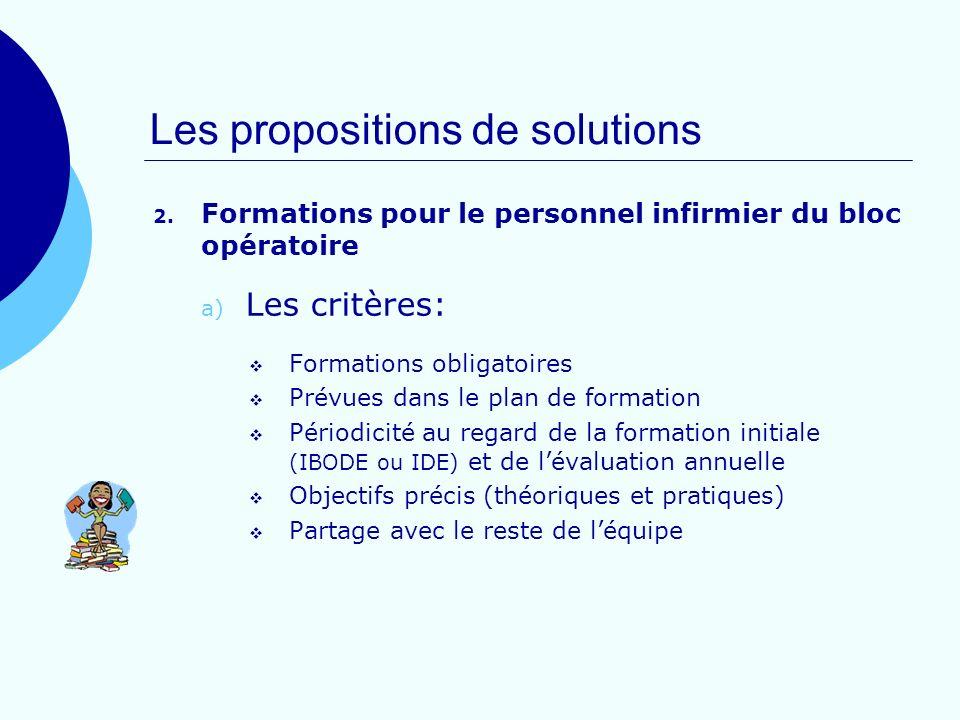 Les propositions de solutions 2. Formations pour le personnel infirmier du bloc opératoire a) Les critères: Formations obligatoires Prévues dans le pl