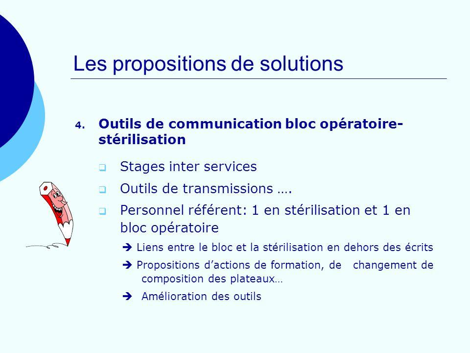 Les propositions de solutions 4. Outils de communication bloc opératoire- stérilisation Stages inter services Outils de transmissions …. Personnel réf
