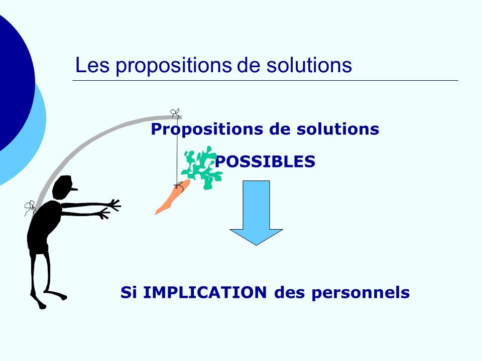Les propositions de solutions Propositions de solutions POSSIBLES Si IMPLICATION des personnels