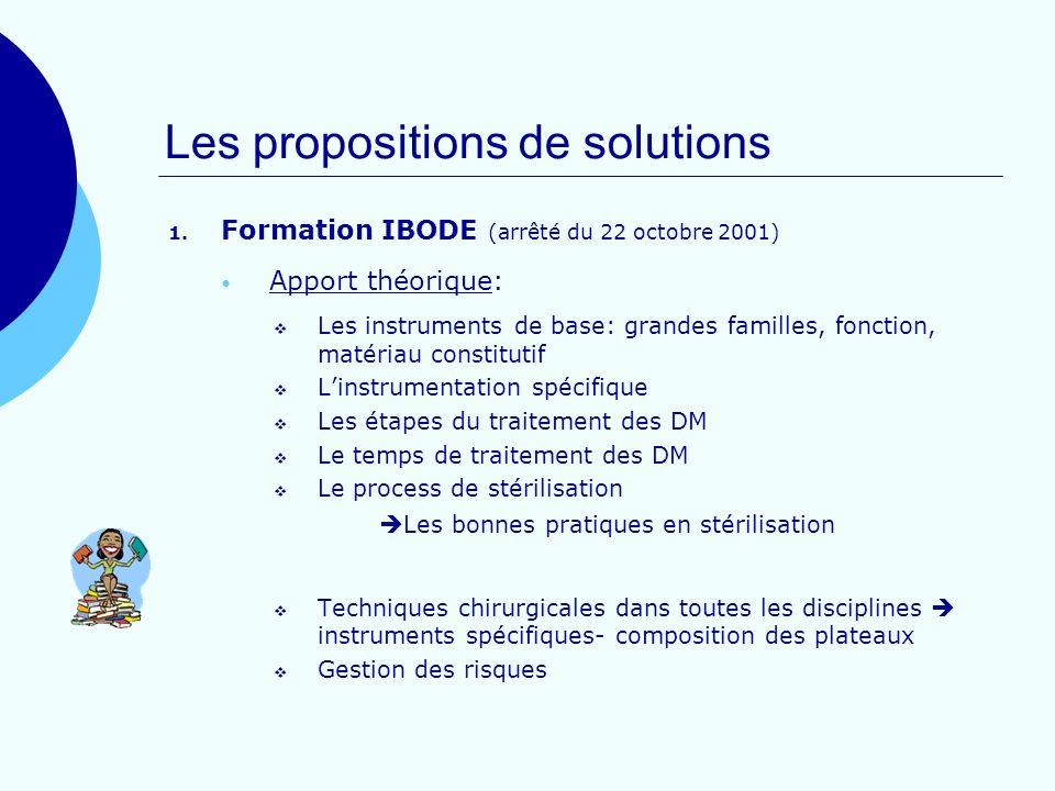 Les propositions de solutions 1. Formation IBODE (arrêté du 22 octobre 2001) Apport théorique: Les instruments de base: grandes familles, fonction, ma