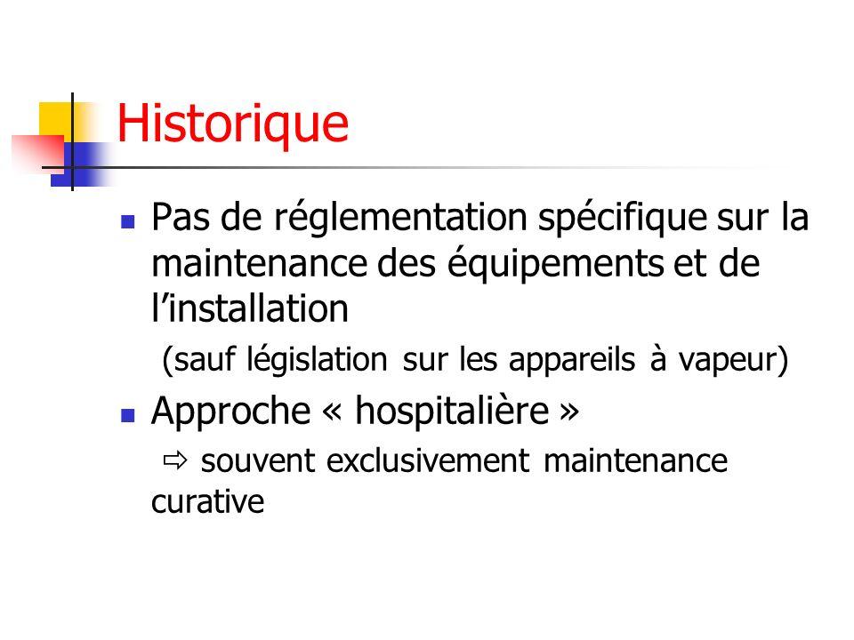 Historique Pas de réglementation spécifique sur la maintenance des équipements et de linstallation (sauf législation sur les appareils à vapeur) Appro