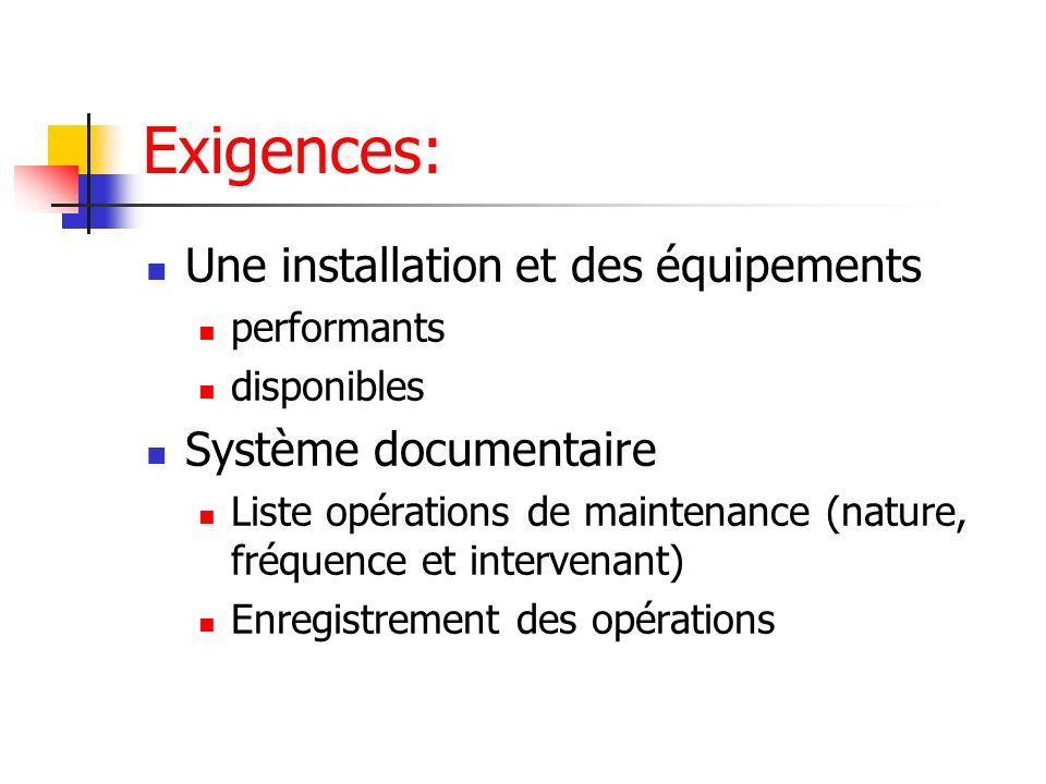 Exigences: Une installation et des équipements performants disponibles Système documentaire Liste opérations de maintenance (nature, fréquence et inte