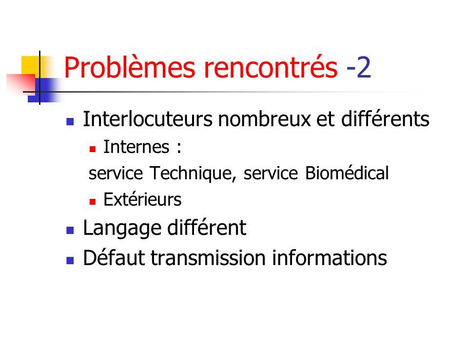 Problèmes rencontrés -2 Interlocuteurs nombreux et différents Internes : service Technique, service Biomédical Extérieurs Langage différent Défaut tra