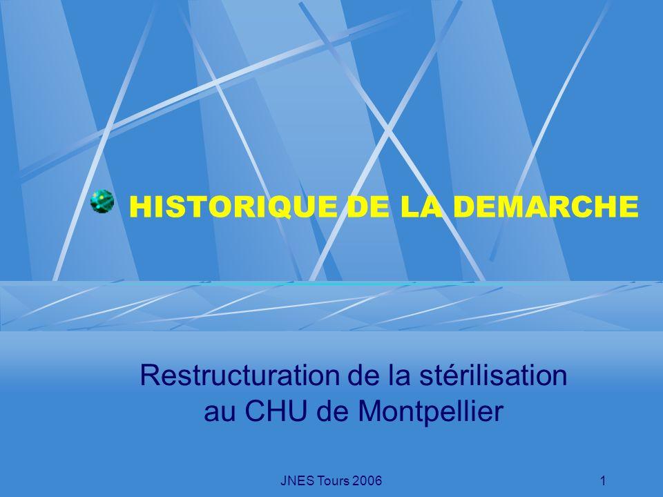 JNES Tours 20061 HISTORIQUE DE LA DEMARCHE Restructuration de la stérilisation au CHU de Montpellier