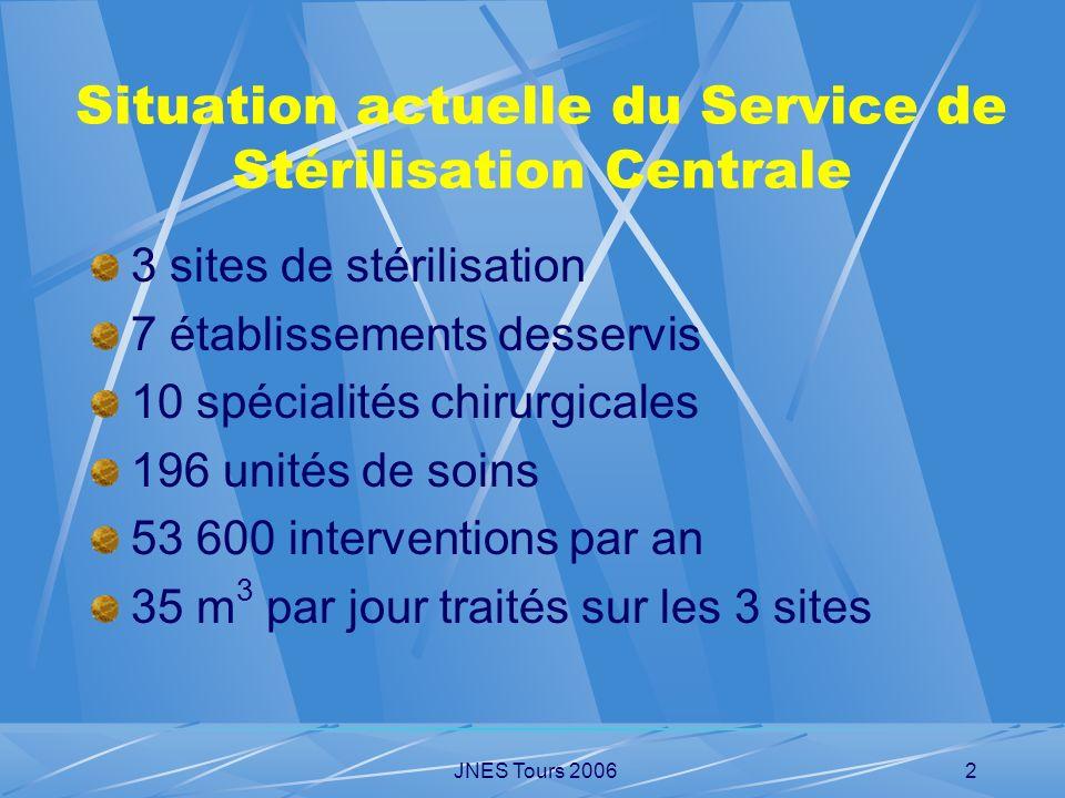 JNES Tours 20062 Situation actuelle du Service de Stérilisation Centrale 3 sites de stérilisation 7 établissements desservis 10 spécialités chirurgica