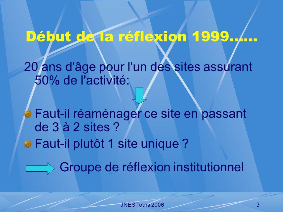 JNES Tours 20063 Début de la réflexion 1999…… 20 ans d'âge pour l'un des sites assurant 50% de l'activité: Faut-il réaménager ce site en passant de 3
