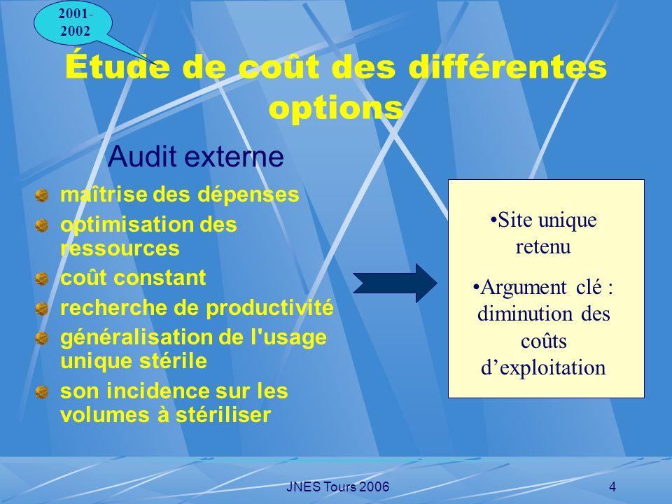 JNES Tours 20064 Étude de coût des différentes options maîtrise des dépenses optimisation des ressources coût constant recherche de productivité génér