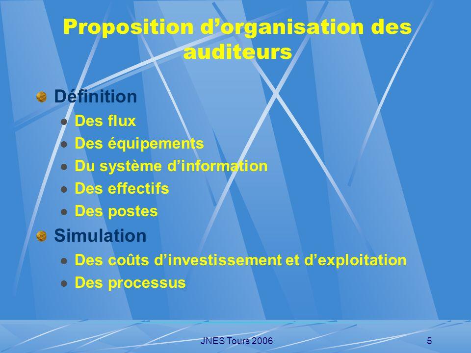 JNES Tours 20065 Proposition dorganisation des auditeurs Définition Des flux Des équipements Du système dinformation Des effectifs Des postes Simulati