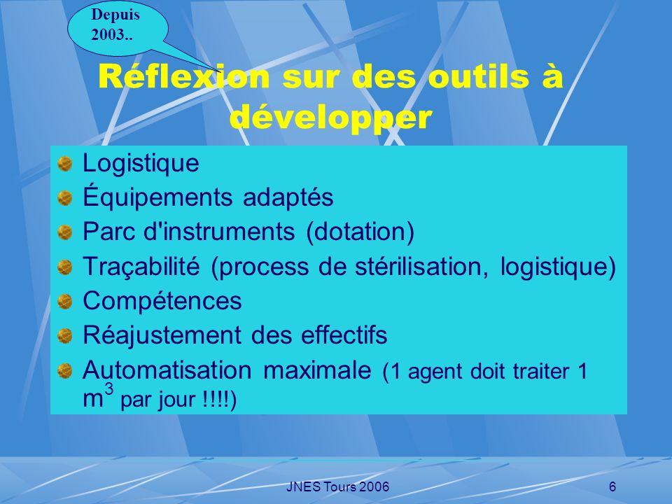 JNES Tours 20066 Réflexion sur des outils à développer Logistique Équipements adaptés Parc d'instruments (dotation) Traçabilité (process de stérilisat