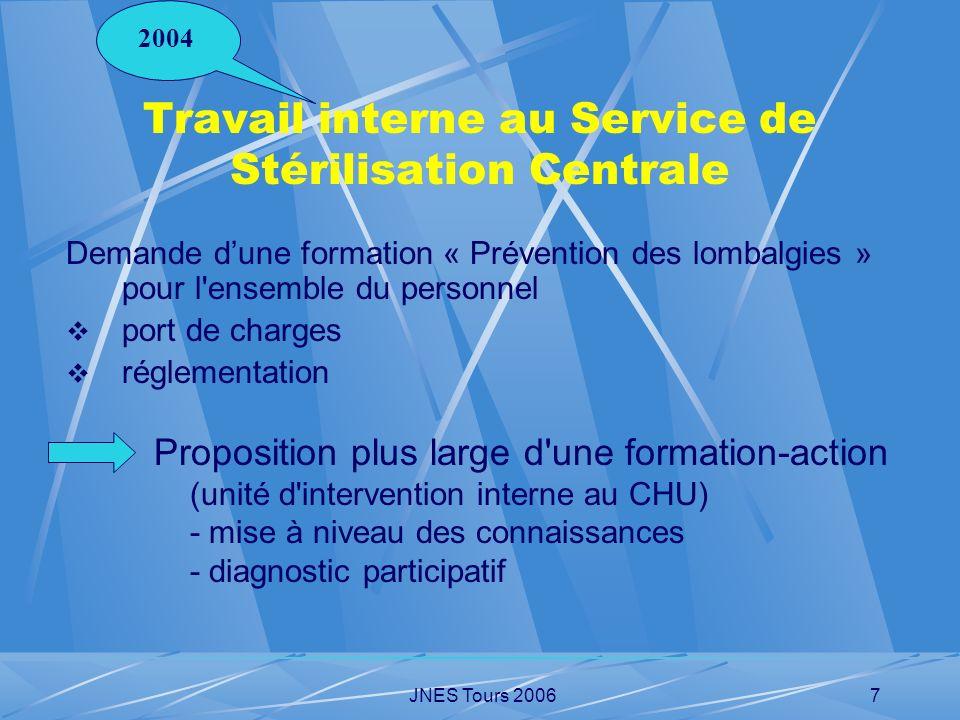 JNES Tours 20067 Travail interne au Service de Stérilisation Centrale Demande dune formation « Prévention des lombalgies » pour l'ensemble du personne