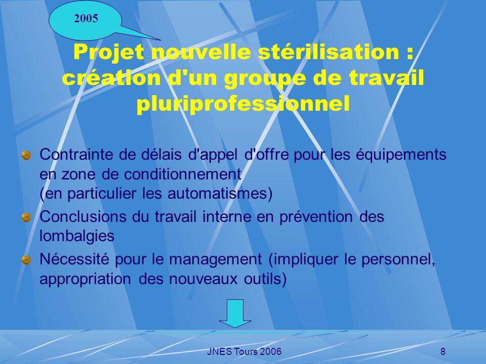 JNES Tours 20068 Projet nouvelle stérilisation : création d'un groupe de travail pluriprofessionnel Contrainte de délais d'appel d'offre pour les équi