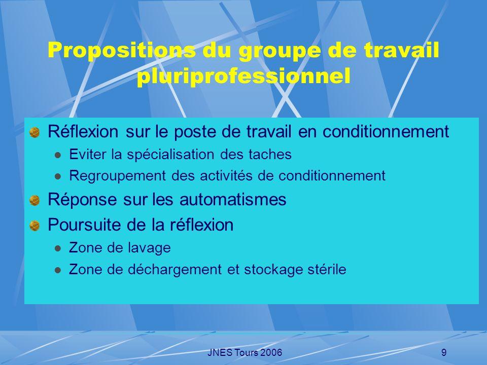 JNES Tours 20069 Propositions du groupe de travail pluriprofessionnel Réflexion sur le poste de travail en conditionnement Eviter la spécialisation de