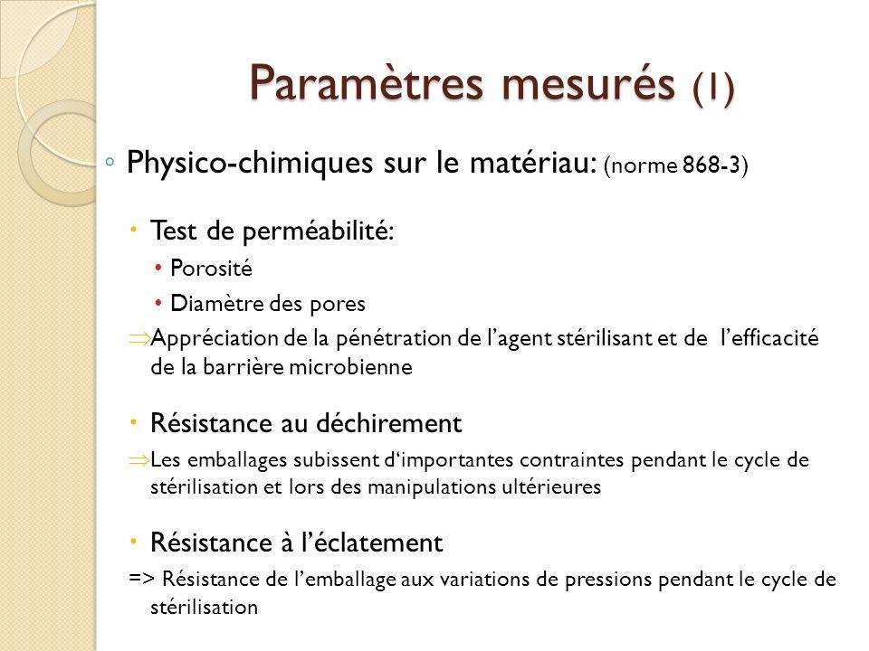 Paramètres mesurés (1) Physico-chimiques sur le matériau: (norme 868-3) Test de perméabilité: Porosité Diamètre des pores Appréciation de la pénétrati