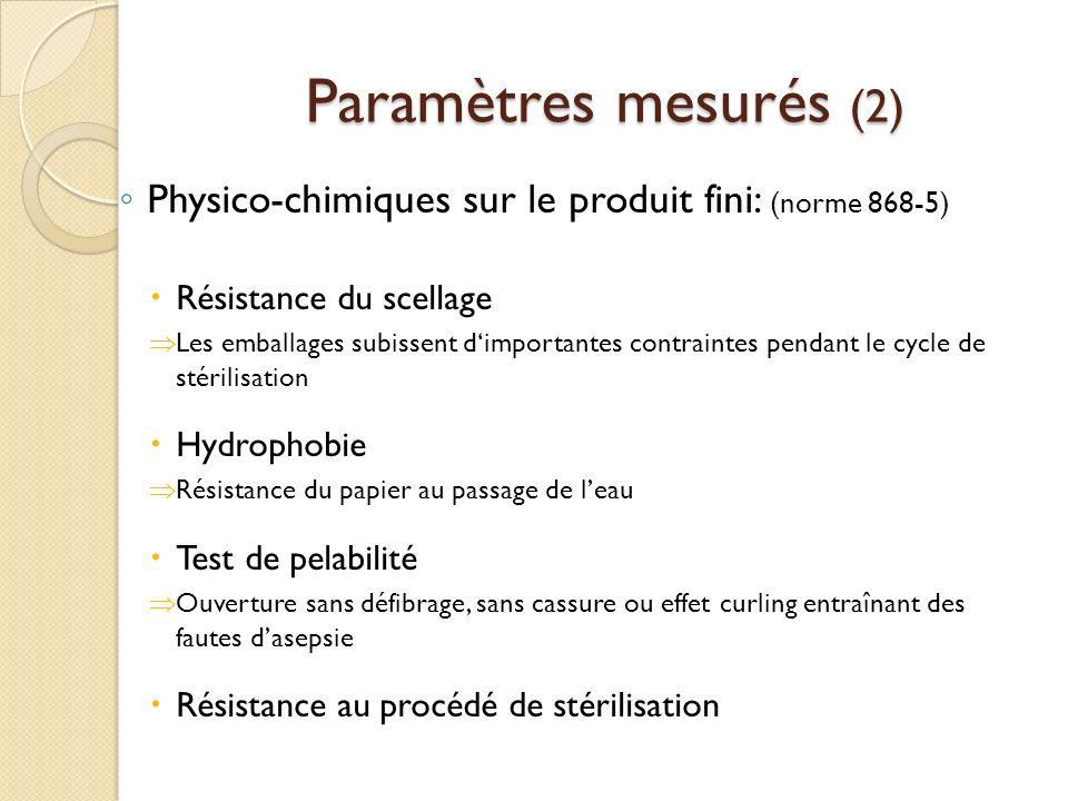 Paramètres mesurés (2) Physico-chimiques sur le produit fini: (norme 868-5) Résistance du scellage Les emballages subissent dimportantes contraintes p