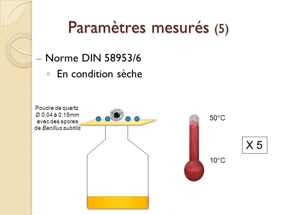 Paramètres mesurés (5) – Norme DIN 58953/6 En condition sèche Poudre de quartz Ø 0,04 à 0,15mm avec des spores de Bacillus subtilis 10°C 50°C X 5