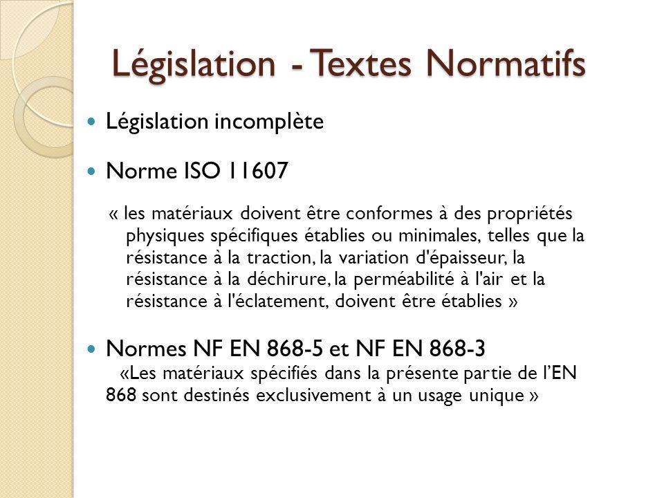 Législation - Textes Normatifs Législation incomplète Norme ISO 11607 « les matériaux doivent être conformes à des propriétés physiques spécifiques ét