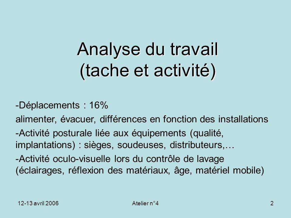 12-13 avril 2006Atelier n°42 Analyse du travail (tache et activité) -Déplacements : 16% alimenter, évacuer, différences en fonction des installations
