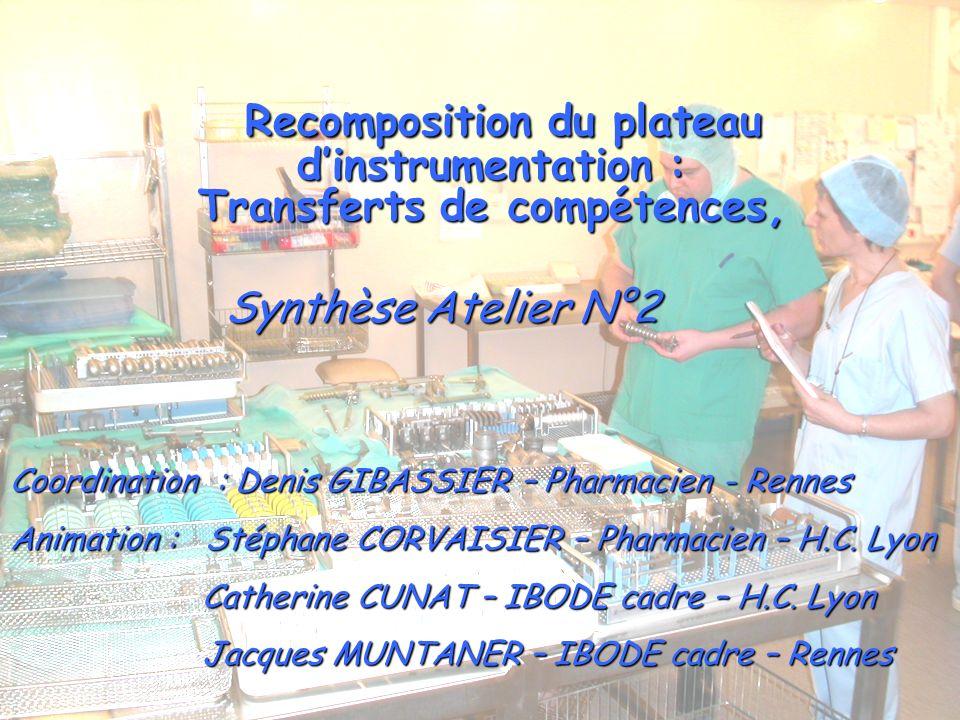 1 Coordination : Denis GIBASSIER – Pharmacien - Rennes Animation : Stéphane CORVAISIER – Pharmacien – H.C. Lyon Catherine CUNAT – IBODE cadre – H.C. L