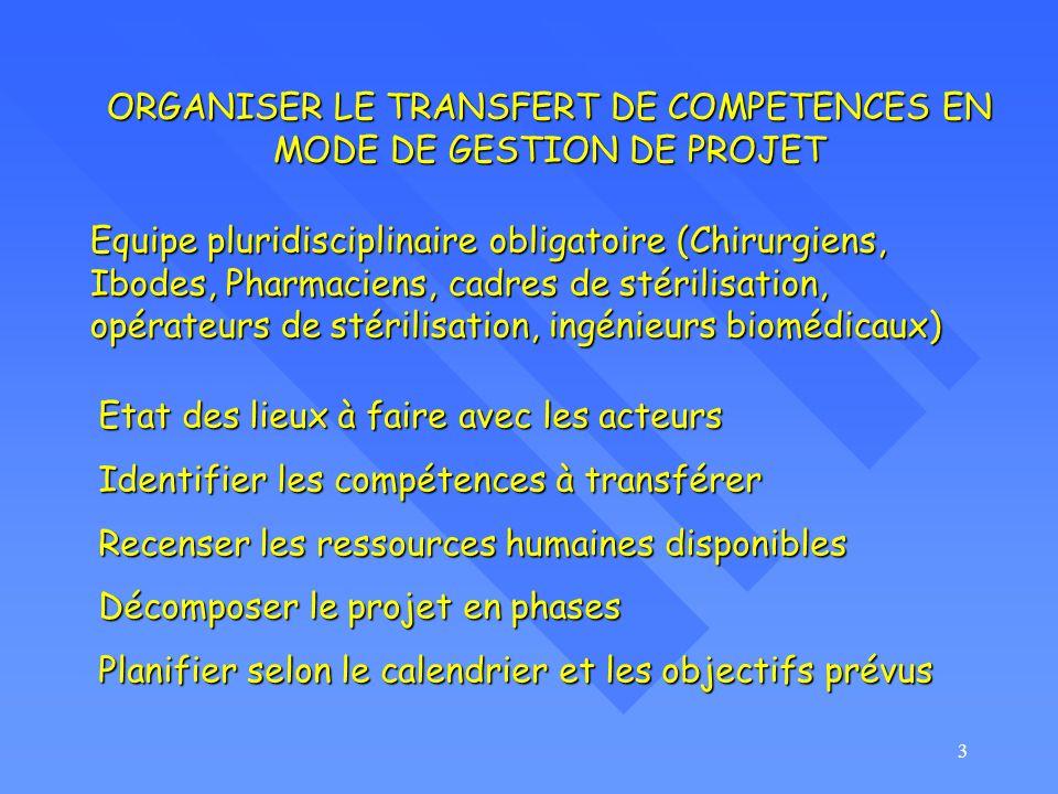 3 ORGANISER LE TRANSFERT DE COMPETENCES EN MODE DE GESTION DE PROJET Etat des lieux à faire avec les acteurs Identifier les compétences à transférer R
