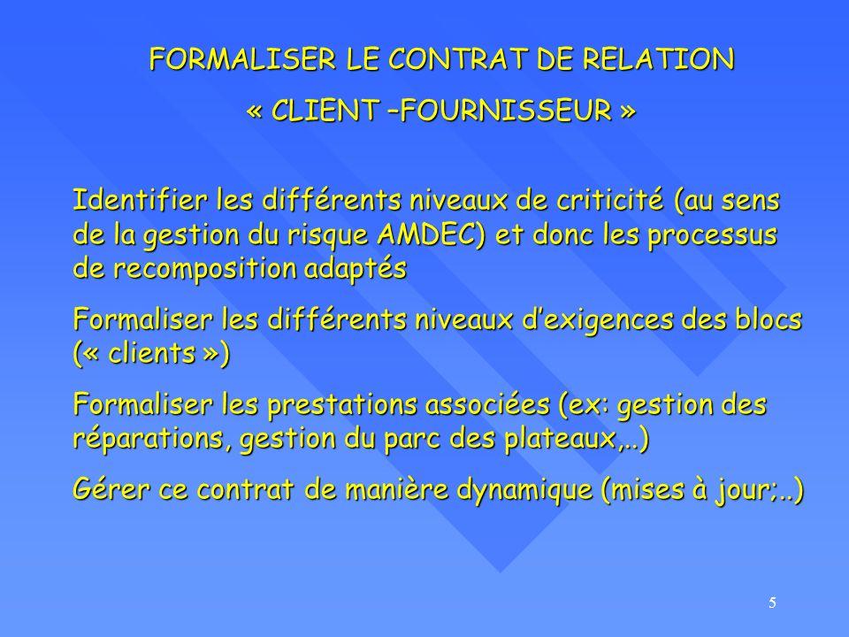 5 FORMALISER LE CONTRAT DE RELATION « CLIENT –FOURNISSEUR » Identifier les différents niveaux de criticité (au sens de la gestion du risque AMDEC) et