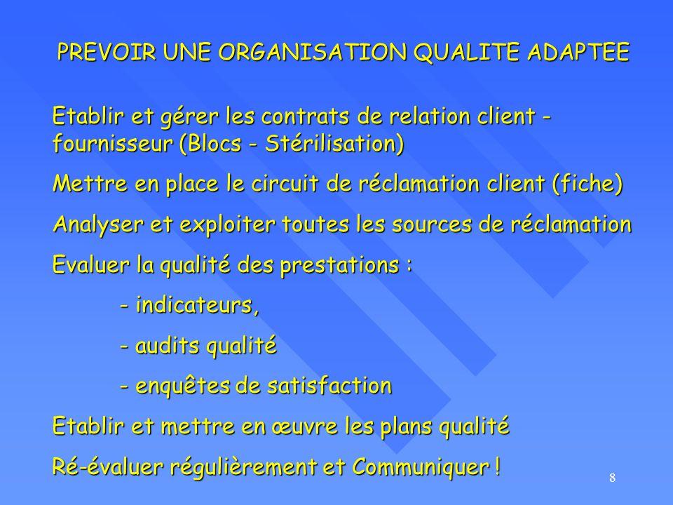 8 Etablir et gérer les contrats de relation client - fournisseur (Blocs - Stérilisation) Mettre en place le circuit de réclamation client (fiche) Anal
