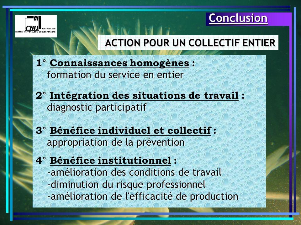 ACTION POUR UN COLLECTIF ENTIER Conclusion formation du service en entier 1° Connaissances homogènes : formation du service en entier diagnostic parti