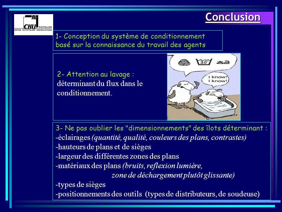Conclusion 3- Ne pas oublier les