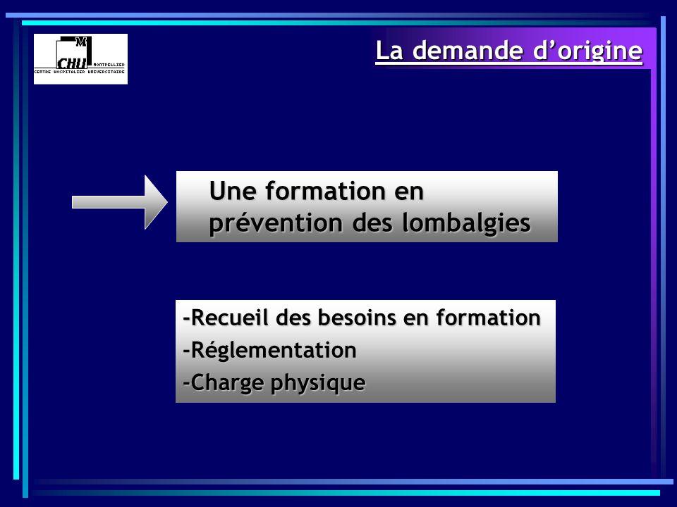 La demande dorigine -Recueil des besoins en formation -Réglementation -Charge physique Une formation en prévention des lombalgies