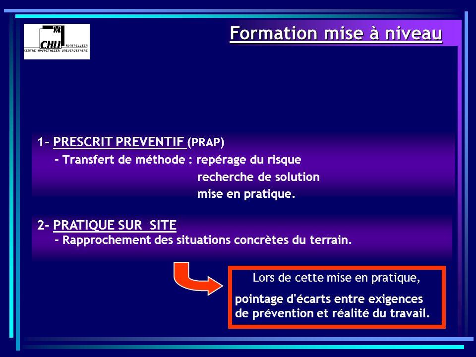 1- PRESCRIT PREVENTIF (PRAP) - Transfert de méthode : repérage du risque recherche de solution mise en pratique. Lors de cette mise en pratique, point