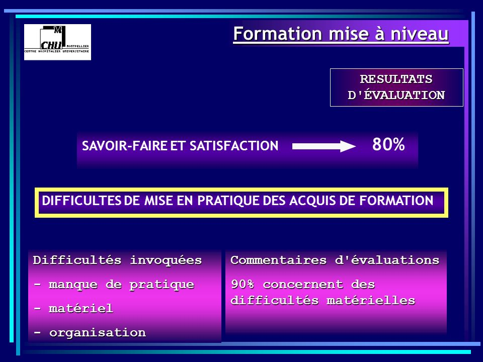 Commentaires d'évaluations 90% concernent des difficultés matérielles Difficultés invoquées - manque de pratique - matériel - organisation RESULTATS D