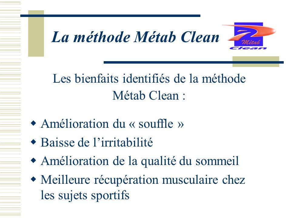 La méthode Métab Clean Les bienfaits identifiés de la méthode Métab Clean : Amélioration du « souffle » Baisse de lirritabilité Amélioration de la qualité du sommeil Meilleure récupération musculaire chez les sujets sportifs