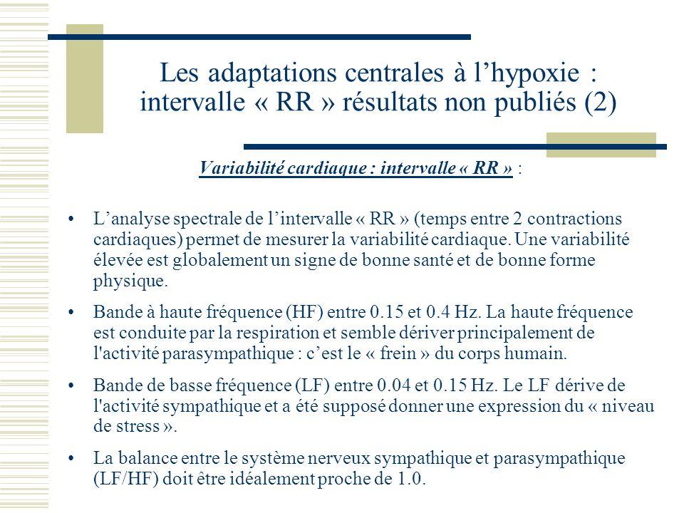 Les adaptations centrales à lhypoxie : intervalle « RR » résultats non publiés (2) Variabilité cardiaque : intervalle « RR » : Lanalyse spectrale de lintervalle « RR » (temps entre 2 contractions cardiaques) permet de mesurer la variabilité cardiaque.