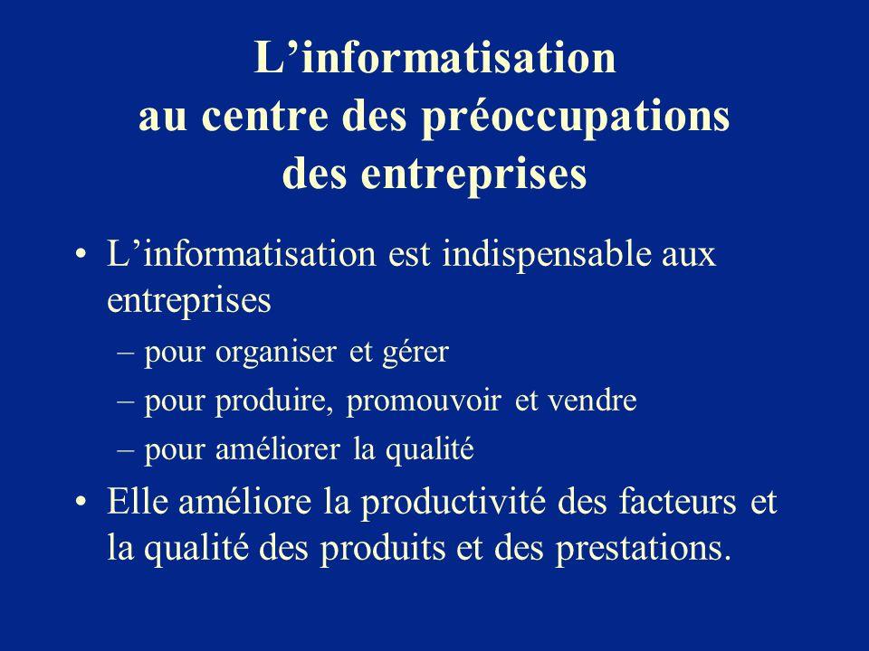 Linformatisation au centre des préoccupations des entreprises Linformatisation est indispensable aux entreprises –pour organiser et gérer –pour produi