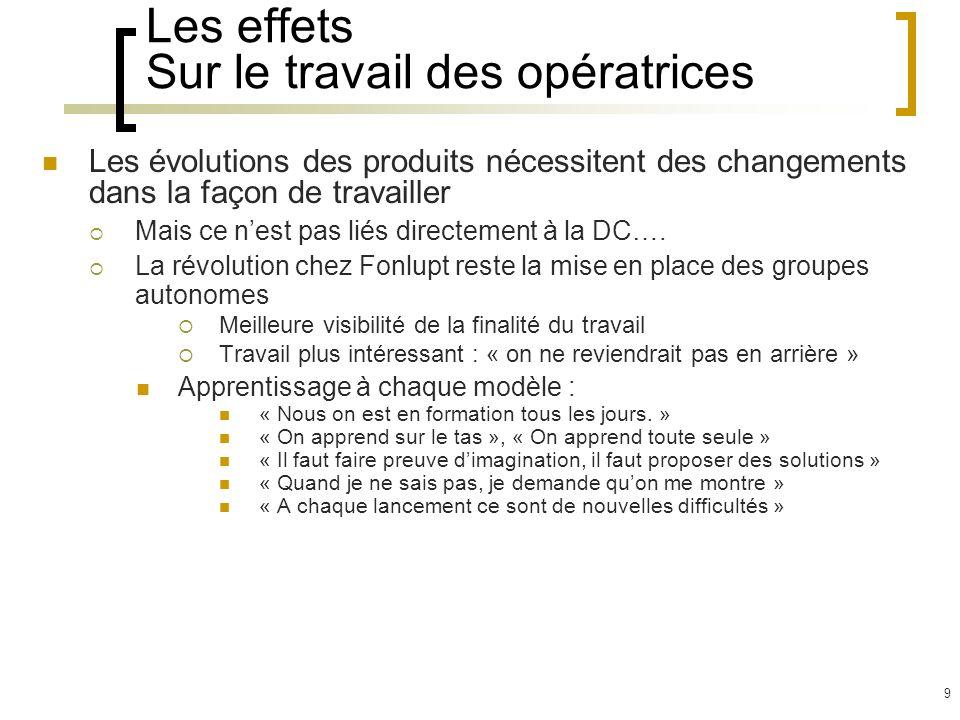 9 Les effets Sur le travail des opératrices Les évolutions des produits nécessitent des changements dans la façon de travailler Mais ce nest pas liés directement à la DC….