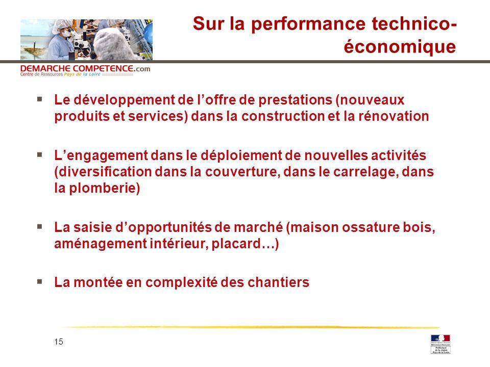 15 Sur la performance technico- économique Le développement de loffre de prestations (nouveaux produits et services) dans la construction et la rénova