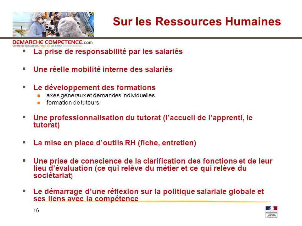 16 Sur les Ressources Humaines La prise de responsabilité par les salariés Une réelle mobilité interne des salariés Le développement des formations ax