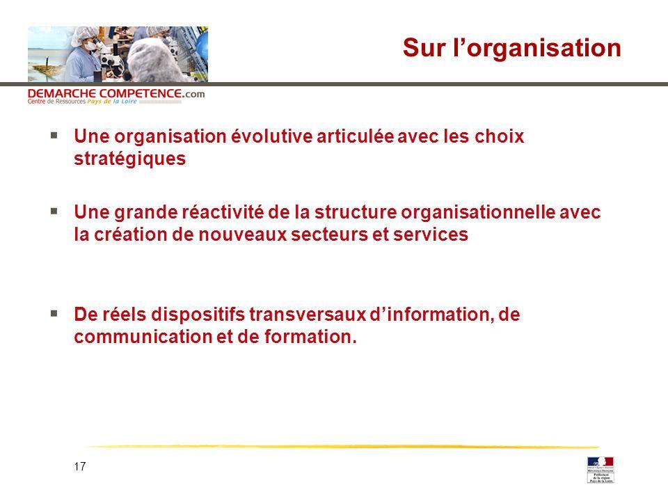 17 Sur lorganisation Une organisation évolutive articulée avec les choix stratégiques Une grande réactivité de la structure organisationnelle avec la