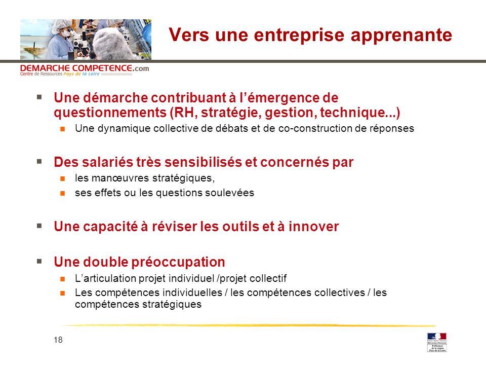 18 Vers une entreprise apprenante Une démarche contribuant à lémergence de questionnements (RH, stratégie, gestion, technique...) Une dynamique collec