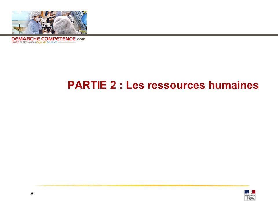 6 PARTIE 2 : Les ressources humaines