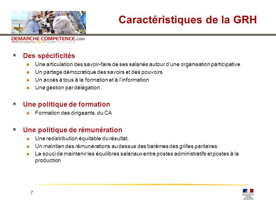 7 Caractéristiques de la GRH Des spécificités Une articulation des savoir-faire de ses salariés autour dune organisation participative Un partage démo