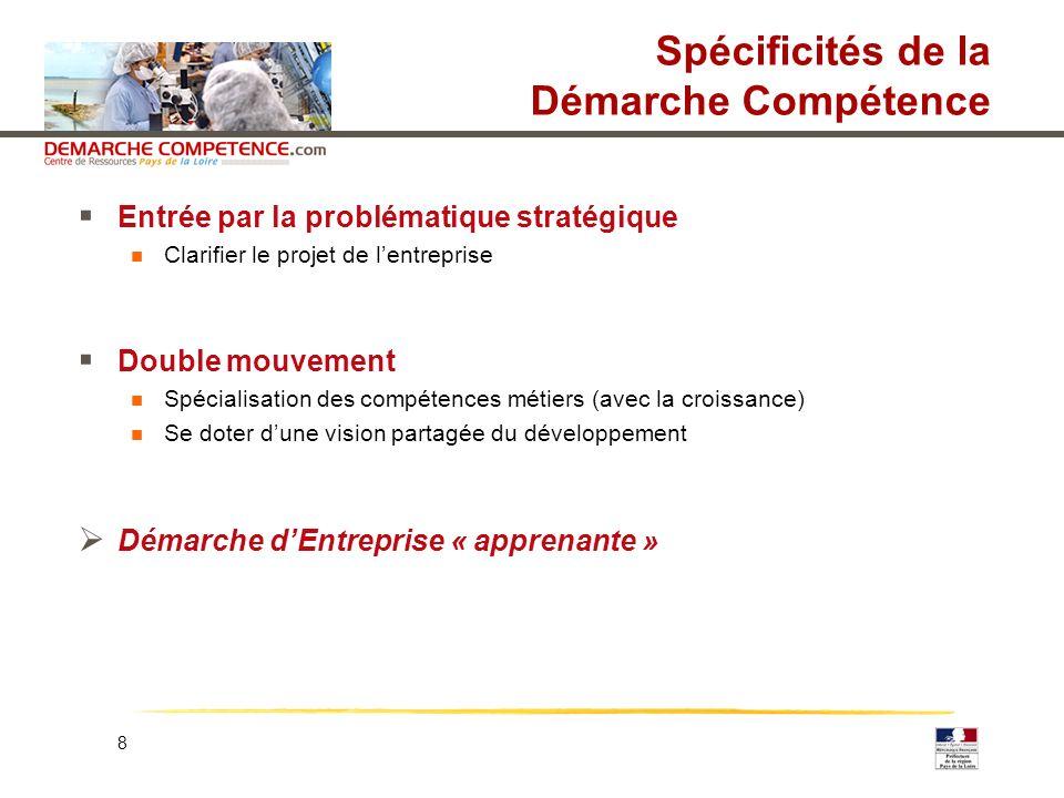 8 Spécificités de la Démarche Compétence Entrée par la problématique stratégique Clarifier le projet de lentreprise Double mouvement Spécialisation de