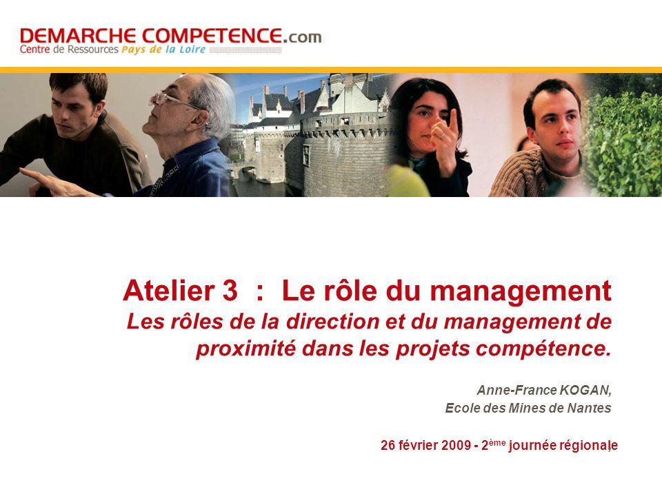 26 février 2009 - 2 ème journée régionale Atelier 3 : Le rôle du management Les rôles de la direction et du management de proximité dans les projets compétence.