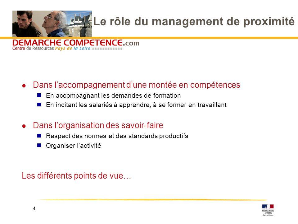 4 Le rôle du management de proximité l Dans laccompagnement dune montée en compétences En accompagnant les demandes de formation En incitant les salar
