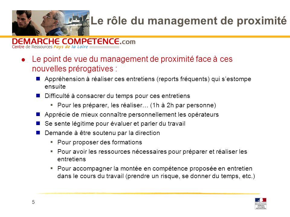 5 Le rôle du management de proximité l Le point de vue du management de proximité face à ces nouvelles prérogatives : Appréhension à réaliser ces entr