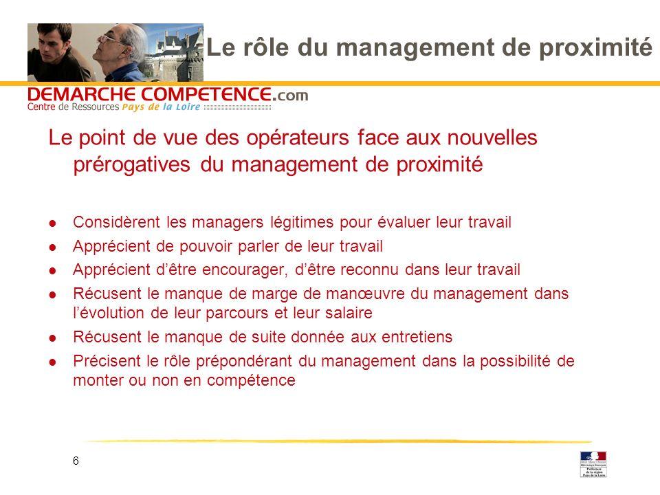 6 Le rôle du management de proximité Le point de vue des opérateurs face aux nouvelles prérogatives du management de proximité l Considèrent les manag