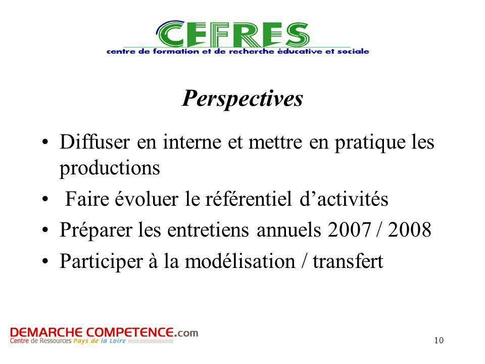 10 Perspectives Diffuser en interne et mettre en pratique les productions Faire évoluer le référentiel dactivités Préparer les entretiens annuels 2007 / 2008 Participer à la modélisation / transfert